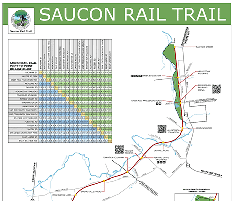 Saucon Rail Trail Map
